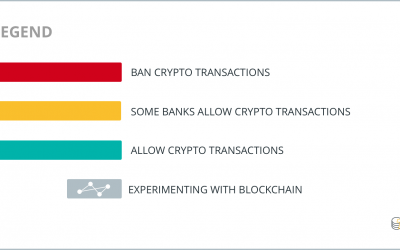 Banks And Cryptocurrencies Global Evaluation: Americas